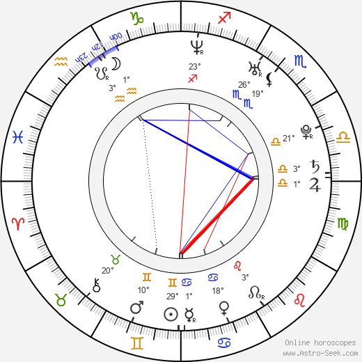 Nelson Grande birth chart, biography, wikipedia 2020, 2021