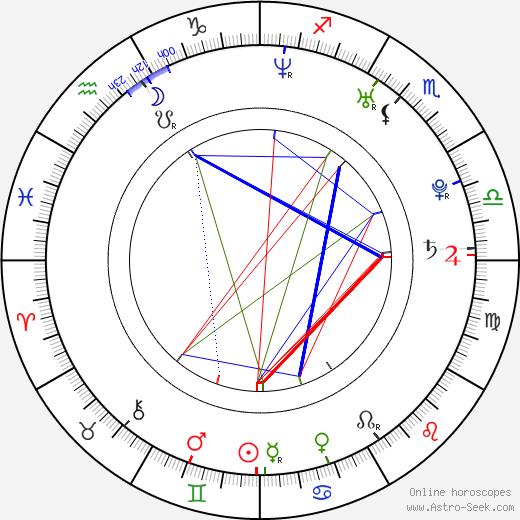 Nelson Grande birth chart, Nelson Grande astro natal horoscope, astrology