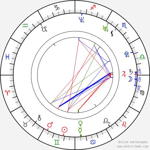 Nicky Whelan tema natale, oroscopo, Nicky Whelan oroscopi gratuiti, astrologia