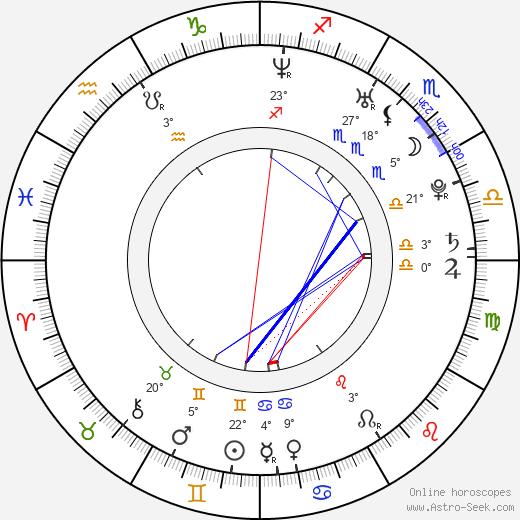 Pheline Roggan birth chart, biography, wikipedia 2019, 2020