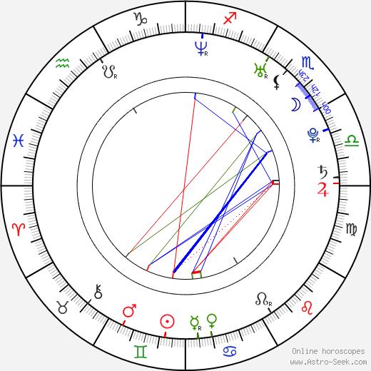 Pheline Roggan astro natal birth chart, Pheline Roggan horoscope, astrology