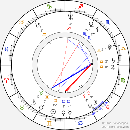 Philip McGinley birth chart, biography, wikipedia 2019, 2020