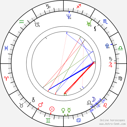 Philip McGinley astro natal birth chart, Philip McGinley horoscope, astrology
