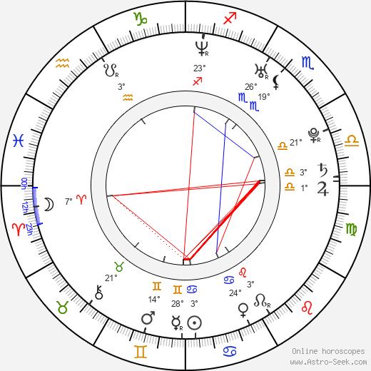 Sheridan Smith birth chart, biography, wikipedia 2020, 2021