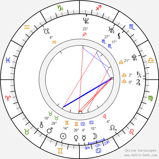 T. J. Miller birth chart, biography, wikipedia 2019, 2020