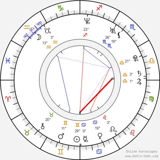 Tiffany Hopkins birth chart, biography, wikipedia 2020, 2021