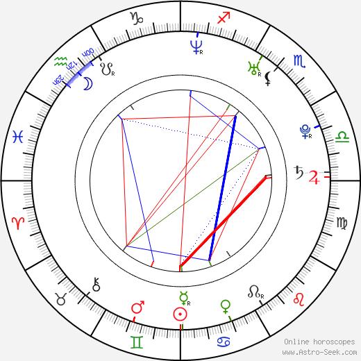 Tiffany Hopkins birth chart, Tiffany Hopkins astro natal horoscope, astrology