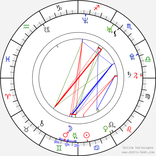 Tom Burke birth chart, Tom Burke astro natal horoscope, astrology