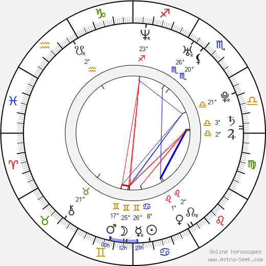 Vincent Grashaw birth chart, biography, wikipedia 2019, 2020