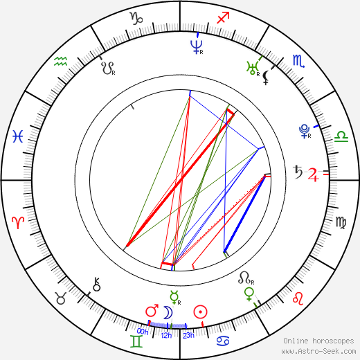 Vincent Grashaw birth chart, Vincent Grashaw astro natal horoscope, astrology