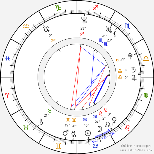 Aaron Voros birth chart, biography, wikipedia 2019, 2020