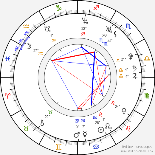 Adalia Braydon birth chart, biography, wikipedia 2019, 2020