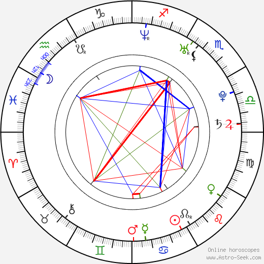 Adalia Braydon birth chart, Adalia Braydon astro natal horoscope, astrology