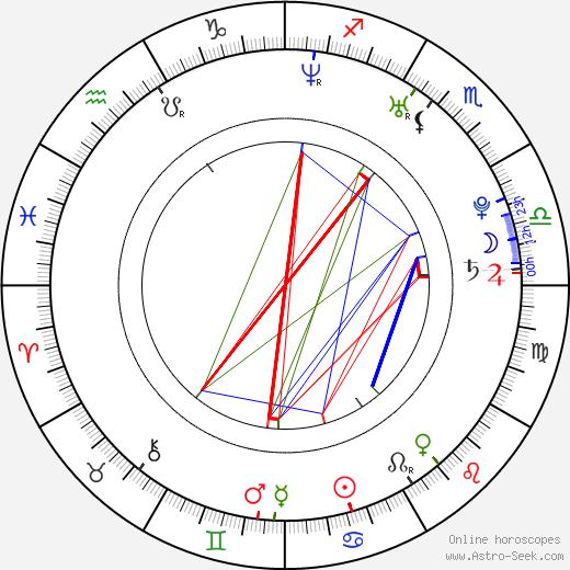Alain Chanoine tema natale, oroscopo, Alain Chanoine oroscopi gratuiti, astrologia