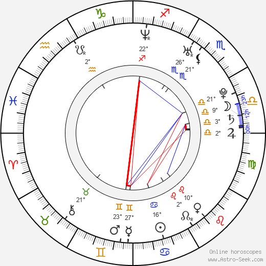 Andy Gillet birth chart, biography, wikipedia 2019, 2020