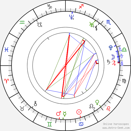 Andy Gillet astro natal birth chart, Andy Gillet horoscope, astrology