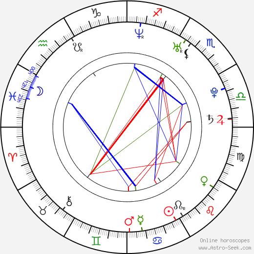 Anne Invernizzi astro natal birth chart, Anne Invernizzi horoscope, astrology