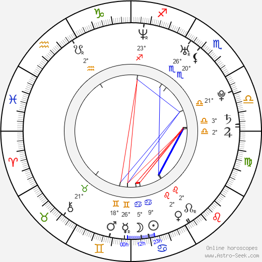 Brandi Carlile birth chart, biography, wikipedia 2019, 2020
