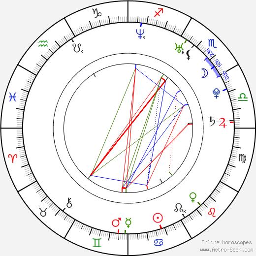 C. J. Eadicicco день рождения гороскоп, C. J. Eadicicco Натальная карта онлайн