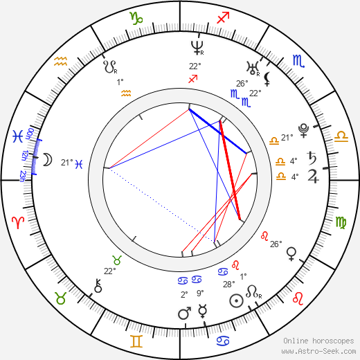 Chrishell Stause birth chart, biography, wikipedia 2020, 2021