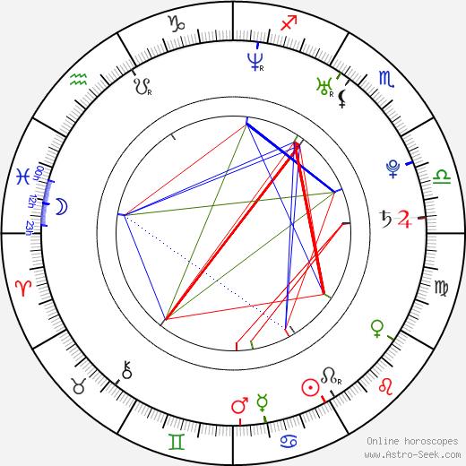 Chrishell Stause birth chart, Chrishell Stause astro natal horoscope, astrology
