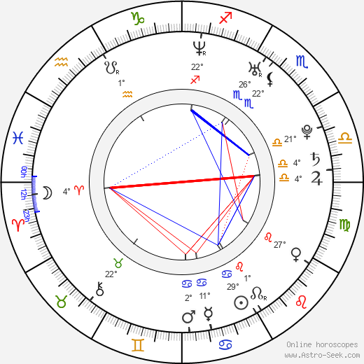 Clive Standen birth chart, biography, wikipedia 2020, 2021