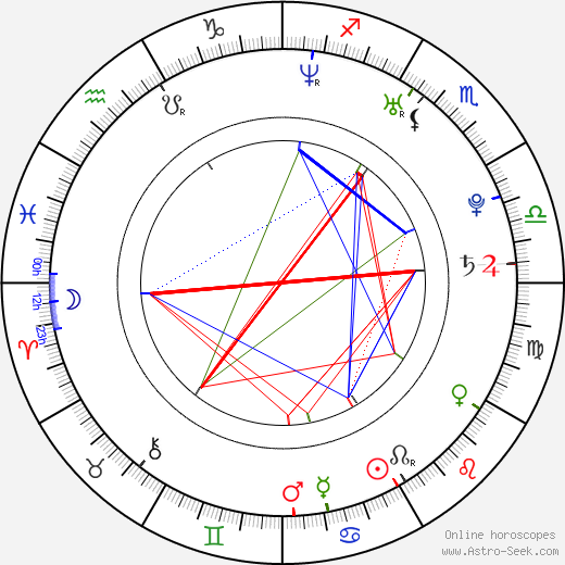 Clive Standen birth chart, Clive Standen astro natal horoscope, astrology