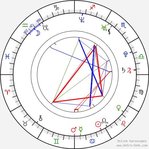 Hilmar Guðjónsson tema natale, oroscopo, Hilmar Guðjónsson oroscopi gratuiti, astrologia