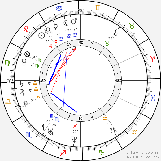 Imad Ibn Ziaten birth chart, biography, wikipedia 2019, 2020