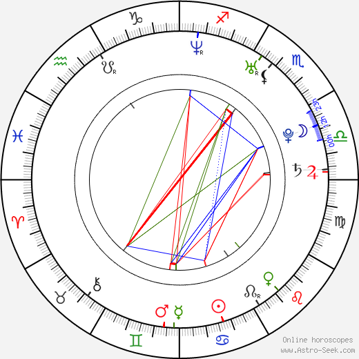 Jamie Thomas King birth chart, Jamie Thomas King astro natal horoscope, astrology