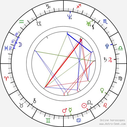 Jan Výtisk день рождения гороскоп, Jan Výtisk Натальная карта онлайн
