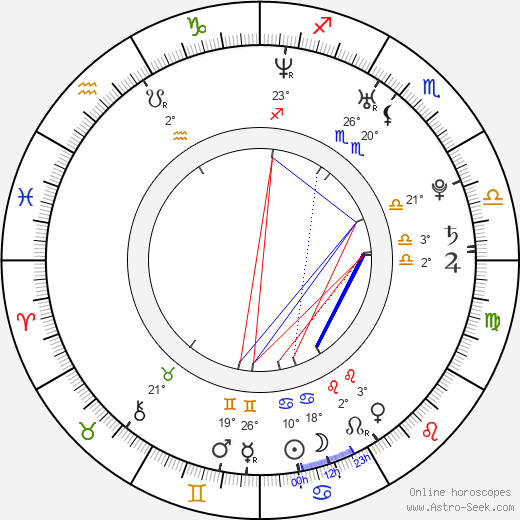 Jimmy Barnatán birth chart, biography, wikipedia 2019, 2020