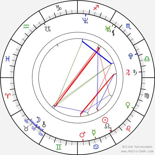 Kenny Vadas tema natale, oroscopo, Kenny Vadas oroscopi gratuiti, astrologia