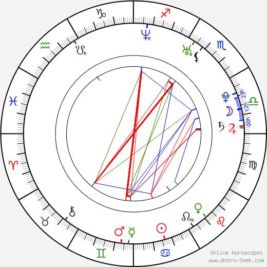 Lance Gross tema natale, oroscopo, Lance Gross oroscopi gratuiti, astrologia