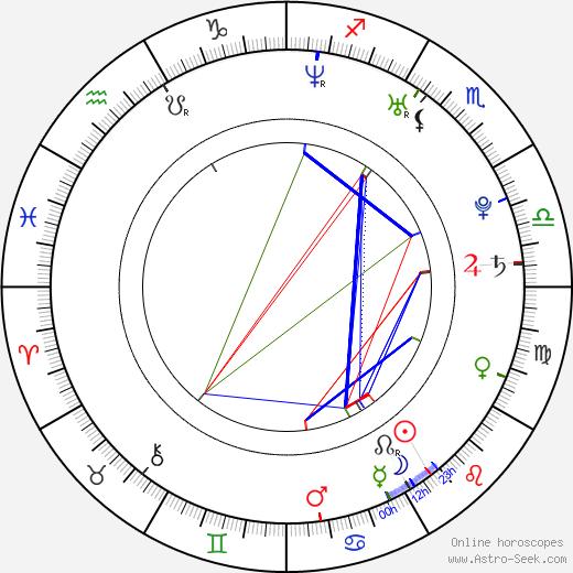Lisa Wilhoit astro natal birth chart, Lisa Wilhoit horoscope, astrology