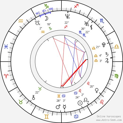 Michelle Morgan tema natale, biography, Biografia da Wikipedia 2020, 2021