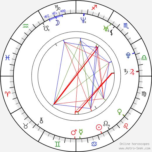 Michelle Morgan tema natale, oroscopo, Michelle Morgan oroscopi gratuiti, astrologia
