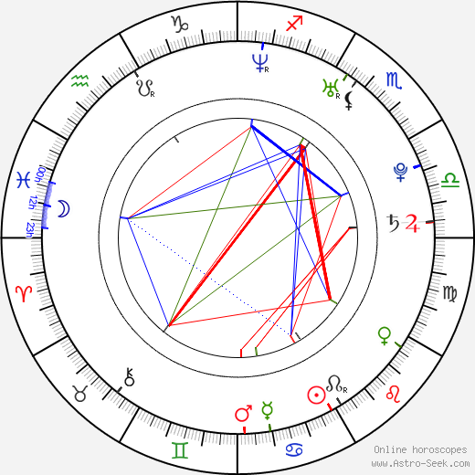 Paloma Faith astro natal birth chart, Paloma Faith horoscope, astrology