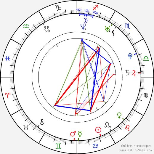 Robbie Maddison astro natal birth chart, Robbie Maddison horoscope, astrology