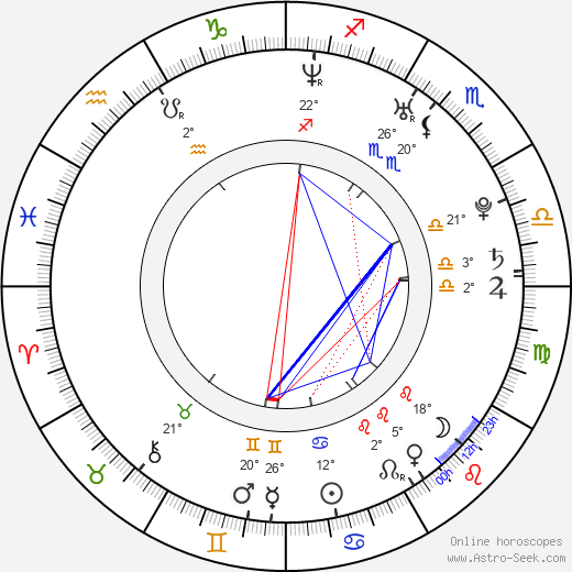 Romain Gavras birth chart, biography, wikipedia 2019, 2020