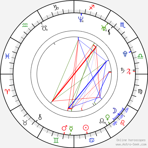 Romain Gavras birth chart, Romain Gavras astro natal horoscope, astrology