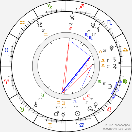 Ryan Hansen birth chart, biography, wikipedia 2018, 2019