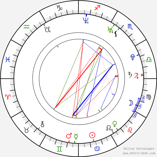 Ryan Hansen astro natal birth chart, Ryan Hansen horoscope, astrology