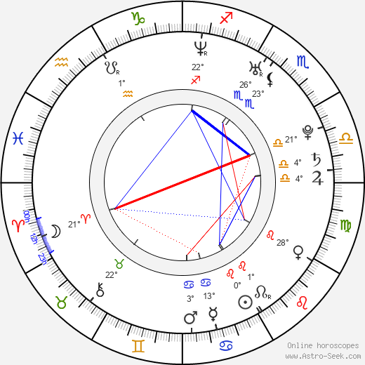Steve Jocz birth chart, biography, wikipedia 2020, 2021