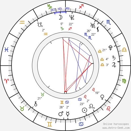 Taylor Kinney birth chart, biography, wikipedia 2019, 2020