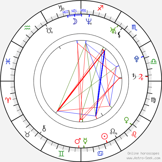 Taylor Kinney astro natal birth chart, Taylor Kinney horoscope, astrology