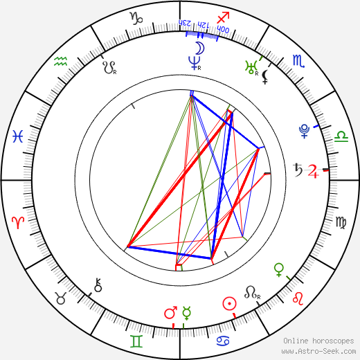 Trevor Fehrman birth chart, Trevor Fehrman astro natal horoscope, astrology