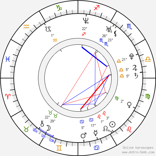 Vildan Atasever birth chart, biography, wikipedia 2019, 2020