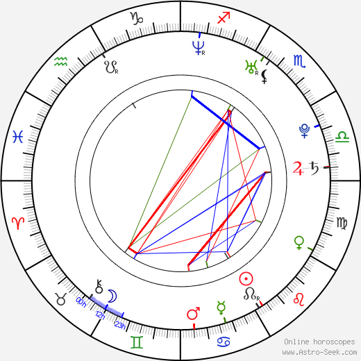 Vildan Atasever astro natal birth chart, Vildan Atasever horoscope, astrology