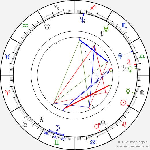 Akira birth chart, Akira astro natal horoscope, astrology